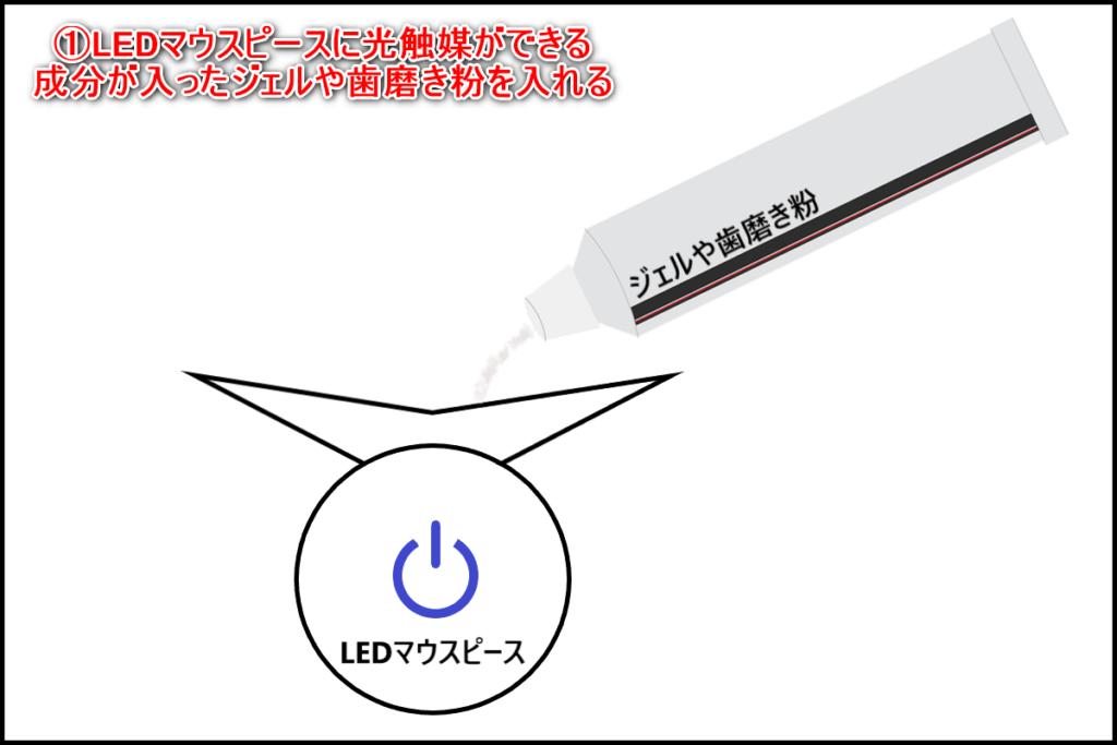 LEDマウスピースの使い方3