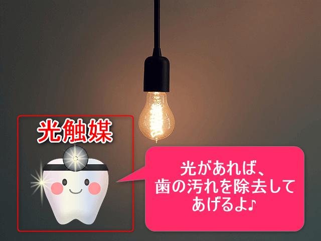 光触媒とはをイラストを交えて解説している画像