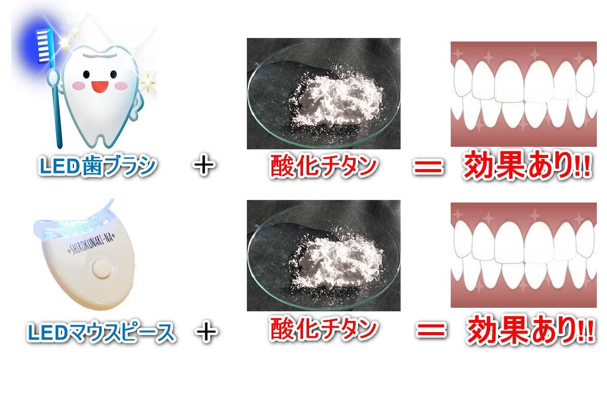 LED歯ブラシやLEDマウスピース+酸化チタンで初めてホワイトニング効果があることを示した図2