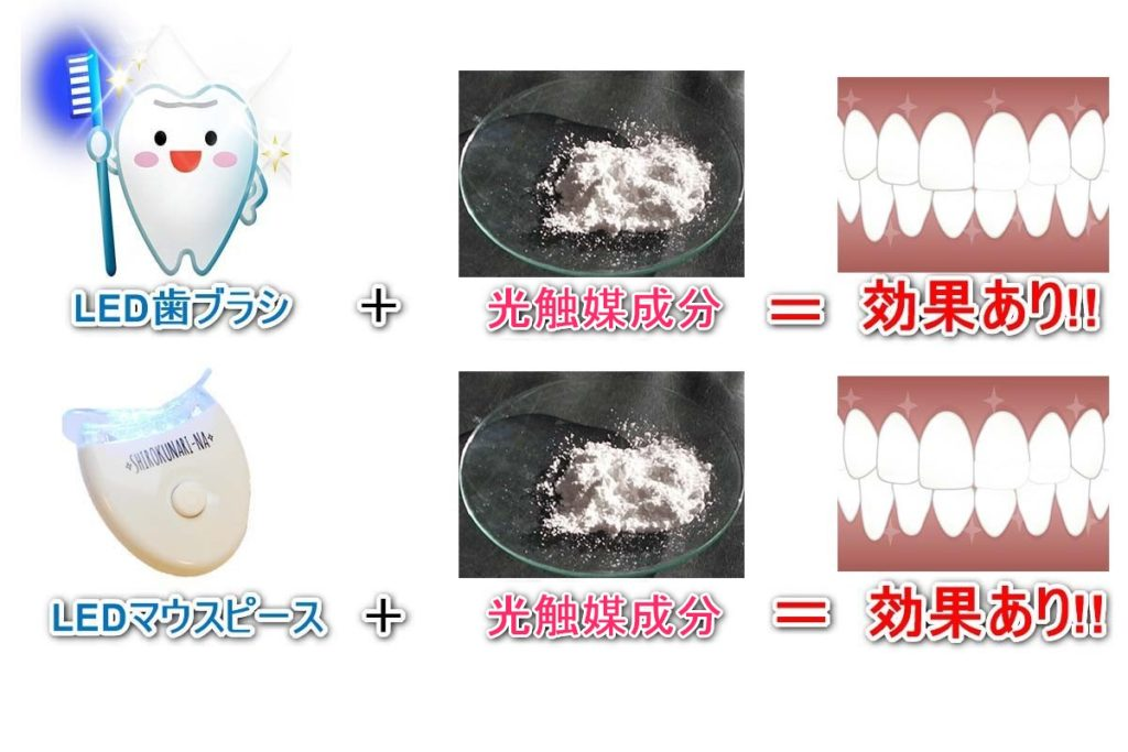 LED光触媒ホワイトニングには光触媒ができる成分が必要